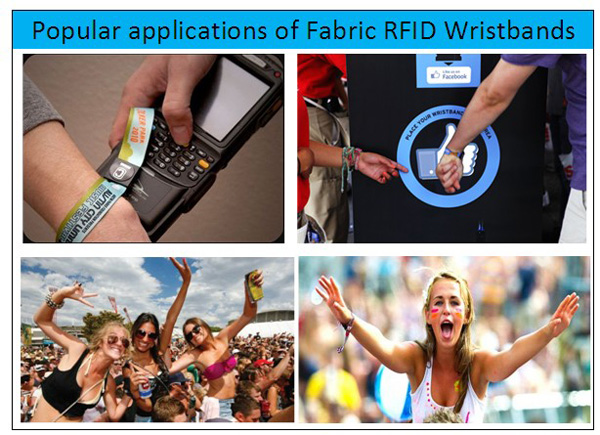 Popular Applications For RFID Fabric Wristband