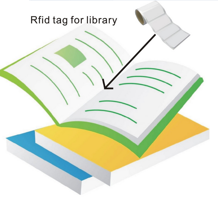 Rfid Library Books Tag