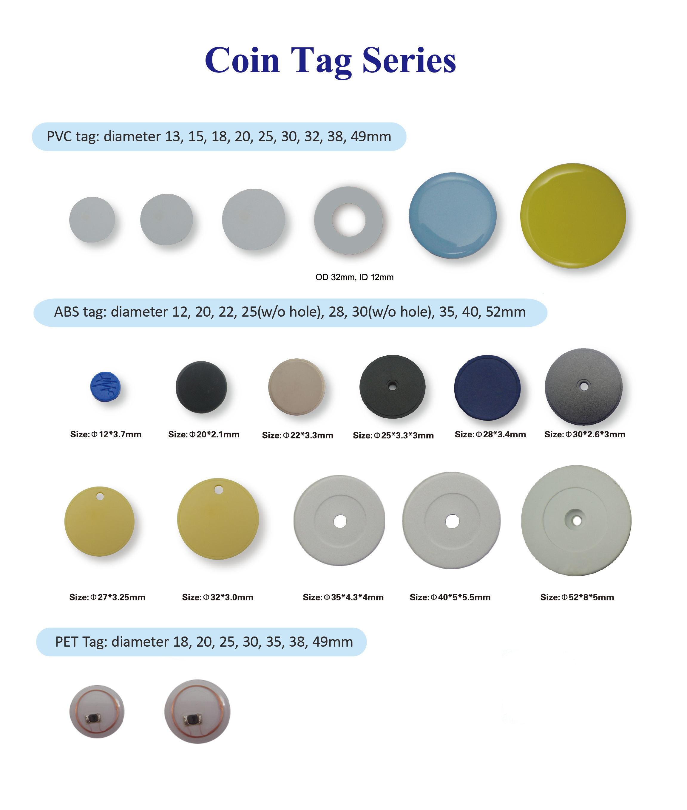 Rfid Pvc Disc Tag Wholesale